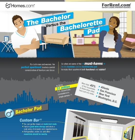the bachelor vs the bachelorette apartment 1