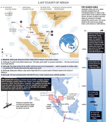 Malaysia Airlines MH 370's Last Flight