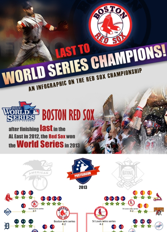world series