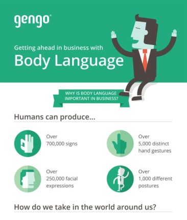 Importance of Body Language in Business