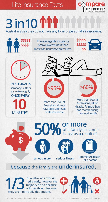 Life-insurance-fact1.jpg