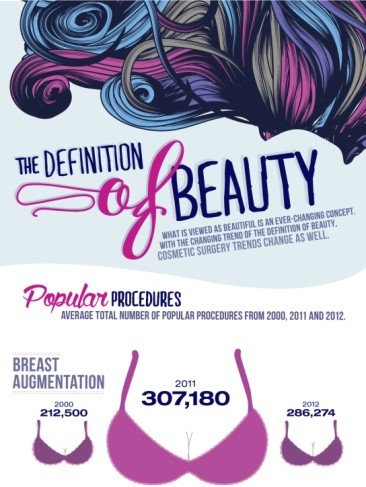 How is Beauty defined?