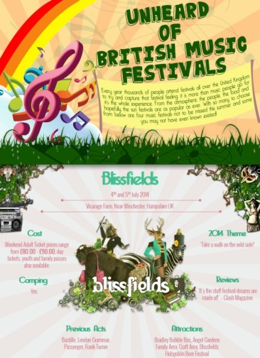 Unheard Of British Music Festivals