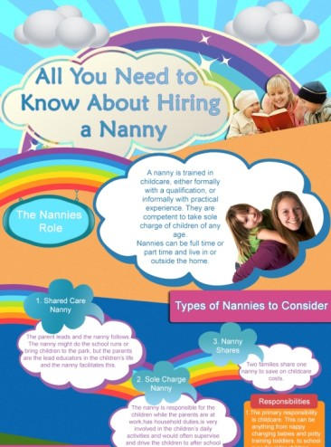 All You Need to Know About Hiring a Nanny