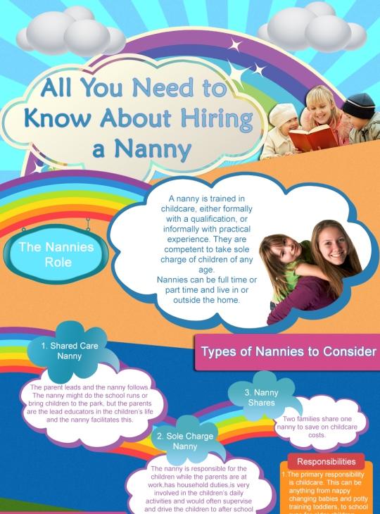 hiring nanny