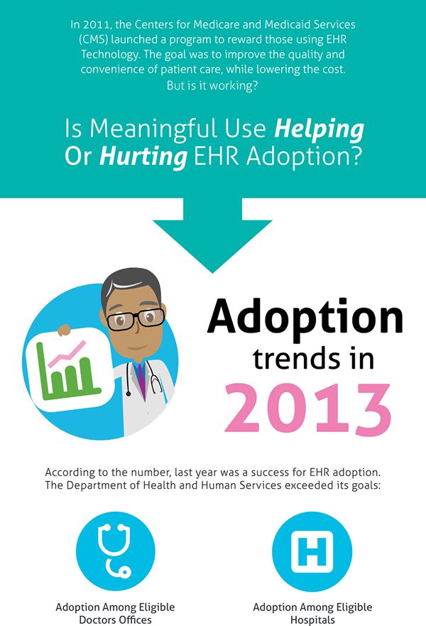 EHR-Adoption