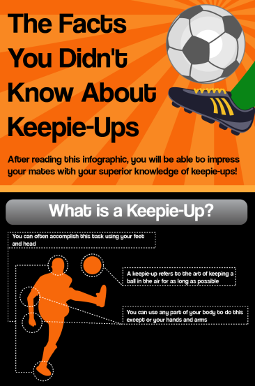 The Facts You Didn't Know About Keepy Ups