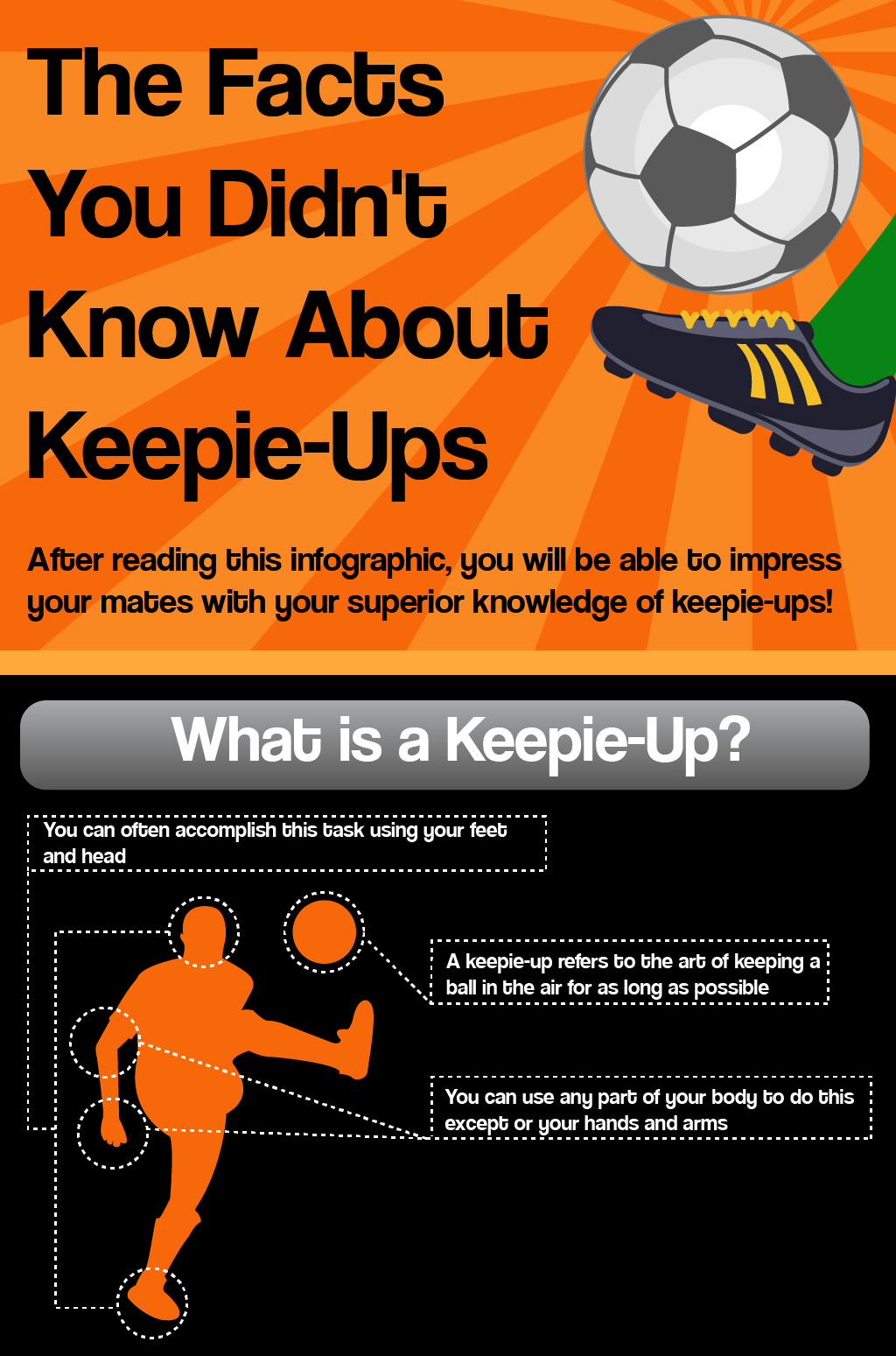 Facts-You-Didn't-Know-About-Keepy-Ups