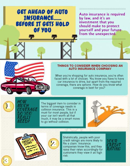 ahead of auto insurance
