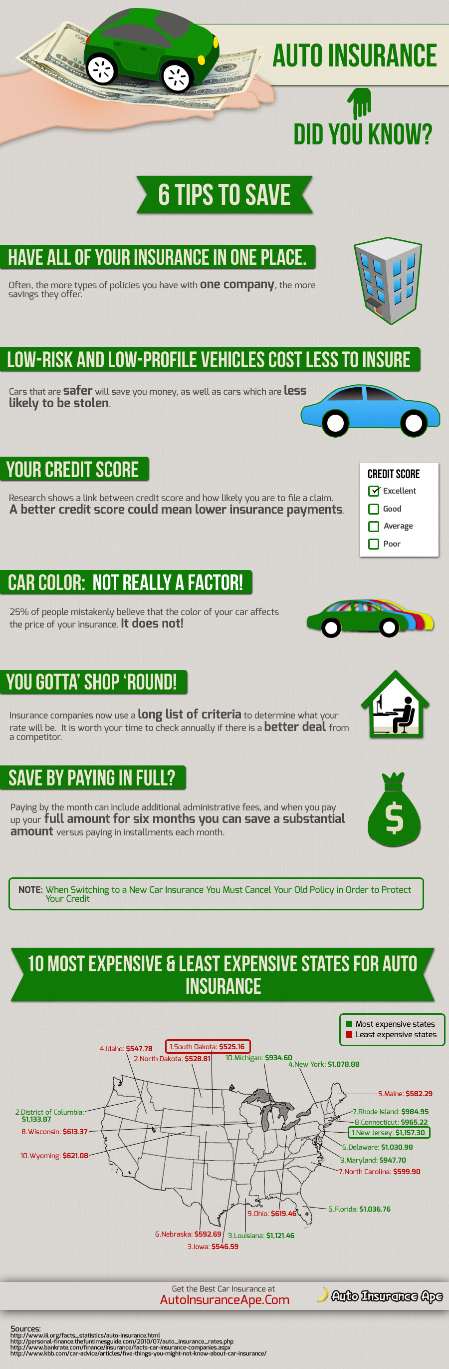 infographics about auto insurance gallery. Black Bedroom Furniture Sets. Home Design Ideas