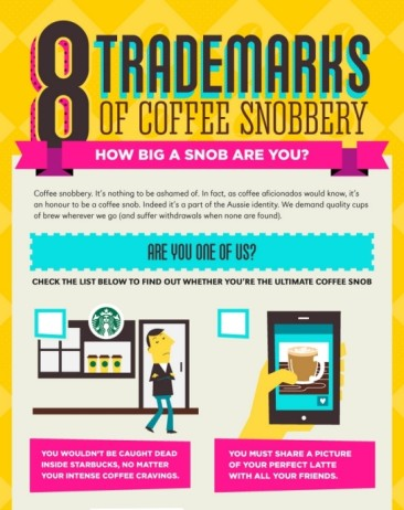 8 Trademarks of Coffee Snobbery