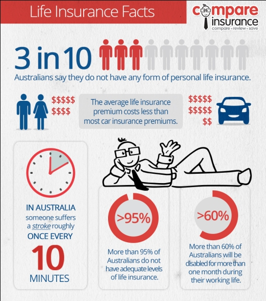 Life-insurance-facts