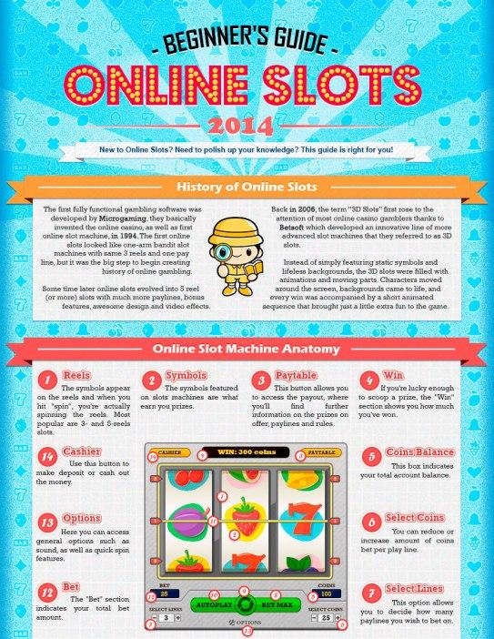 Online-Slots-Beginners-Guide