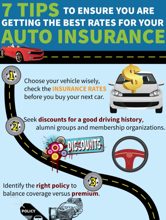 saving with auto insurance