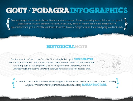 gout_podagra_infographics_1000px