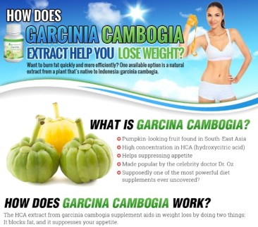 How does Garcinia Cambogia Extract helps in reducing weight?
