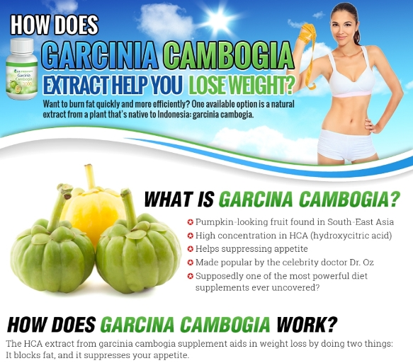 How_does_Garcinia_Cambogia_Extract_help_you_lose_weight