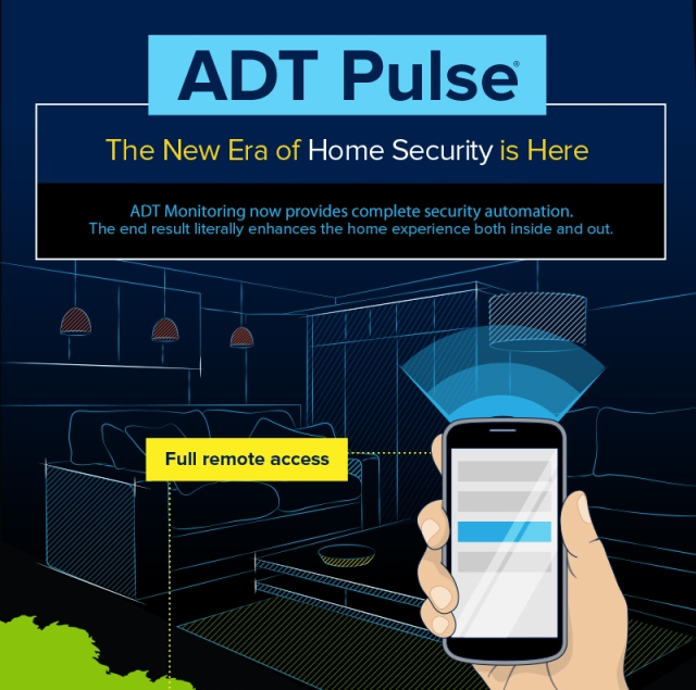 New Era of Home Security