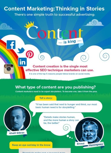 Content Marketing: Thinking in Stories