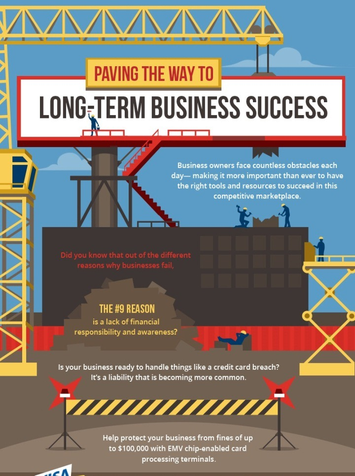 Long-Term-Business-Success