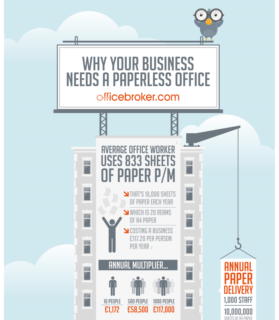 Paperless-Office-Infograph