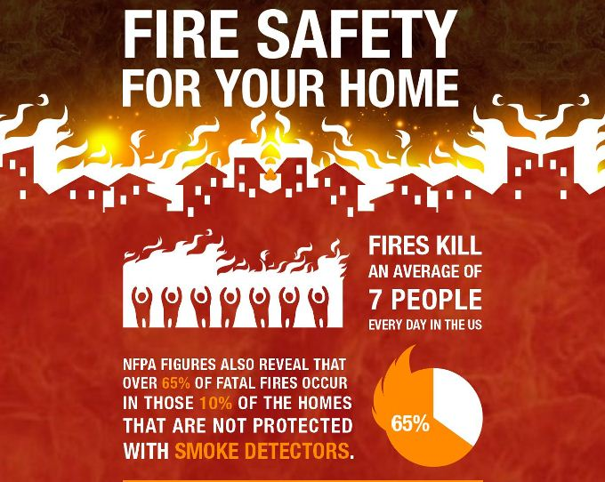 Fire Safety for your Home
