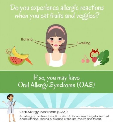 Oral Allergy Syndrome Symptom