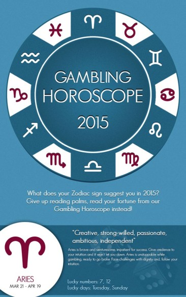 Gambling Horoscope 2015 Infographic