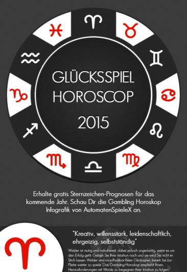 Glucksspiel Horoscop 2015 Infografik