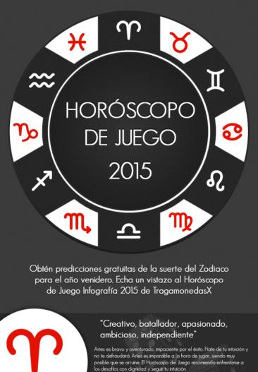 Horoscopo De Juego 2015 Infografia