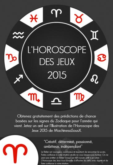 Horoscope Des Jeux 2015 Infographie