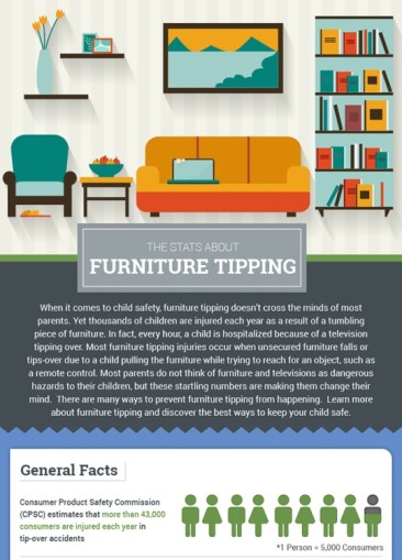 The Stats About Furniture Tipping