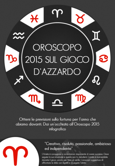 Oroscopo 2015 Sul Gioco Dazzardo Infografica