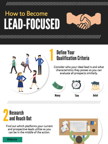 How to become lead focused?