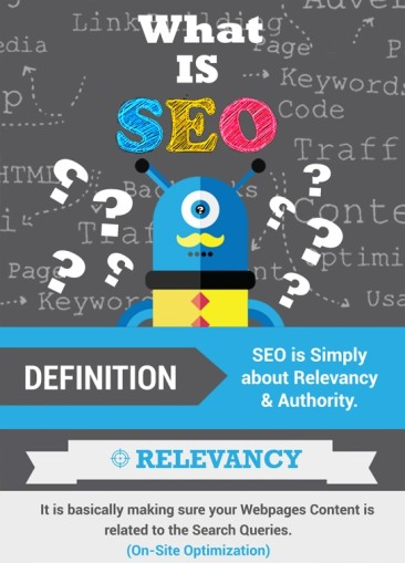 Quick Guide to What is SEO