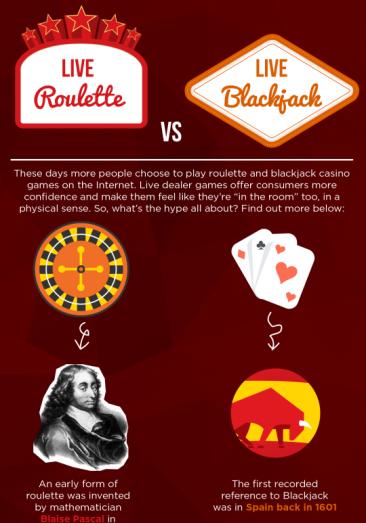 Live Roulette vs Live Blackjack