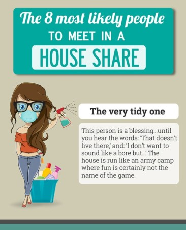 What Kind of Flat Mate are you?