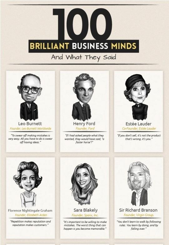 business minds