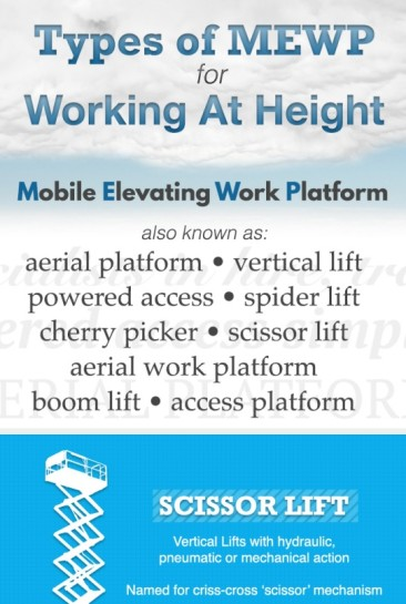 Types of MEWP for Working At Height