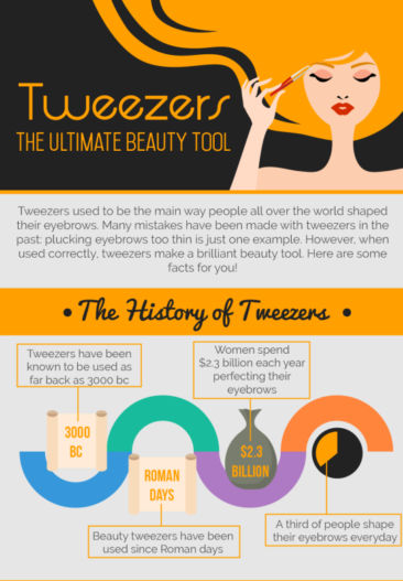 Tweezers The Ultimate Beauty Tool