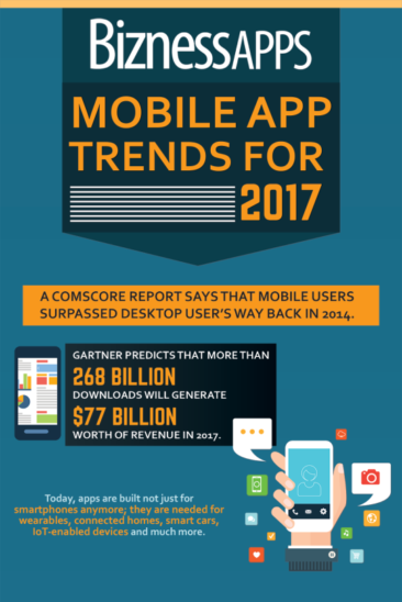 Mobile App Trends For 2017