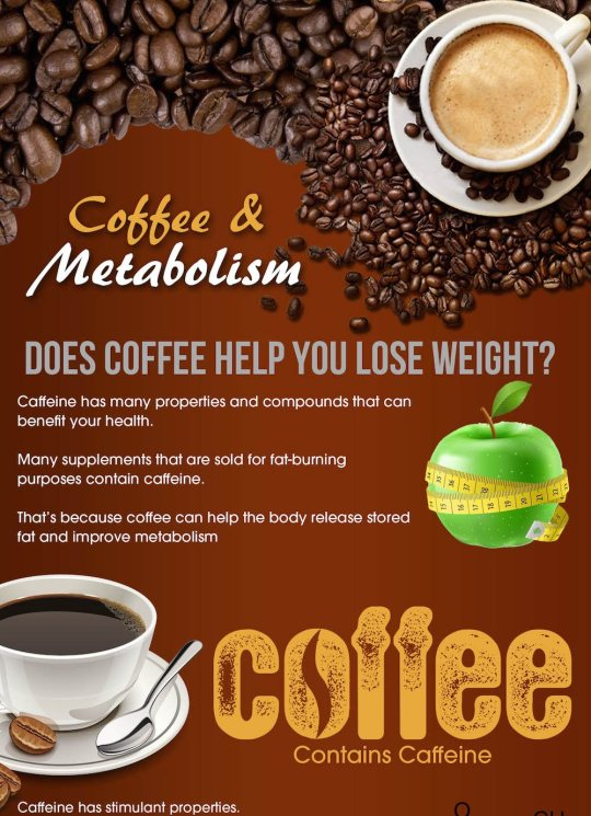 Drinking Coffee To Burn Fat And Lose Weight