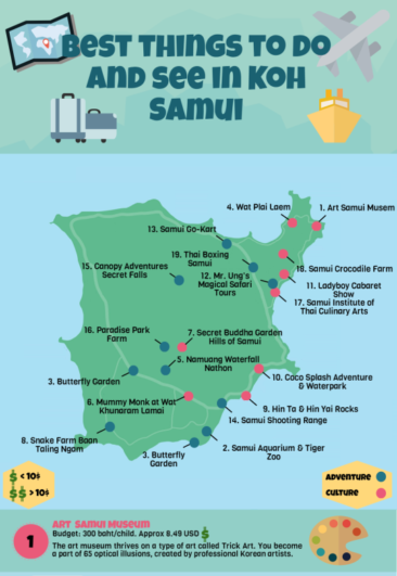 Things to do and see in Koh Samui – Infographic