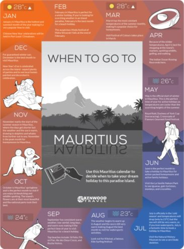 When to go on holiday to Mauritius