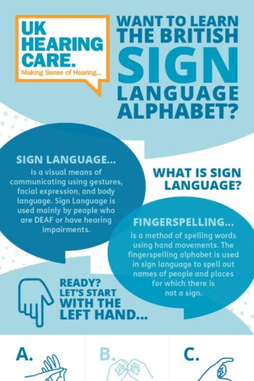Learn the British Sign Language alphabet