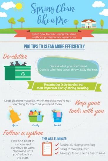 Your Fool-Proof Guide to Spring Cleaning