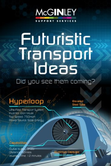 Futuristic Transport Ideas: Did you see them coming?