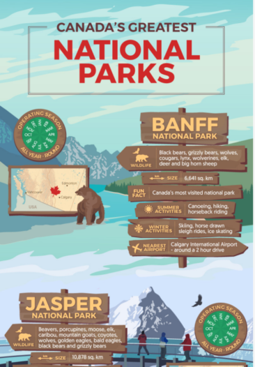 Canada's Greatest National Parks