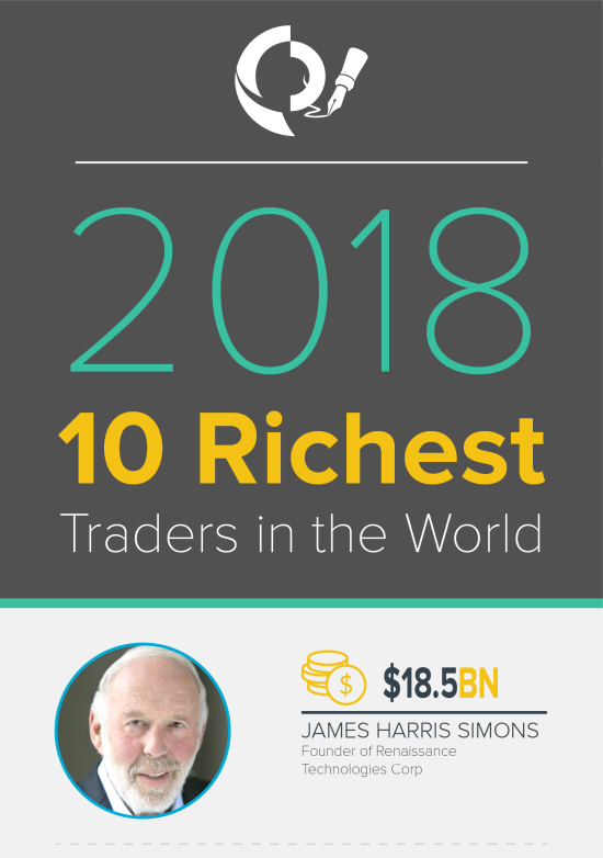 Richest forex trader in the world