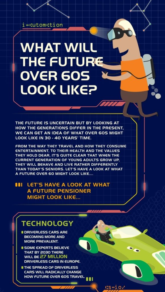What Can We Expect From The Future Generation of Over 60s? |